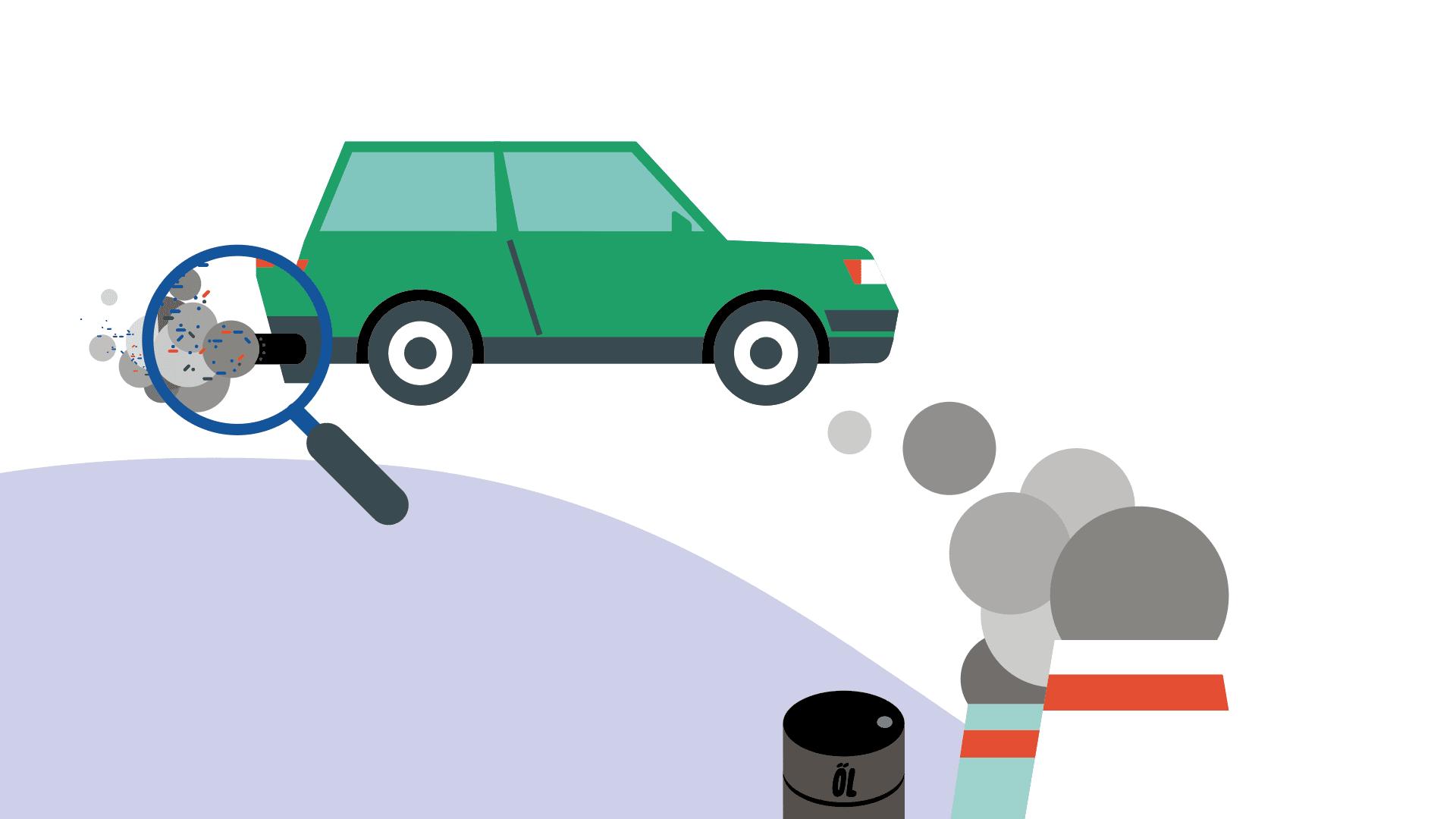 Gezeichnet wird dargestellt, woher die Abgase kommen: z.B. von Autoabgasen und aus Kohleanlagen.