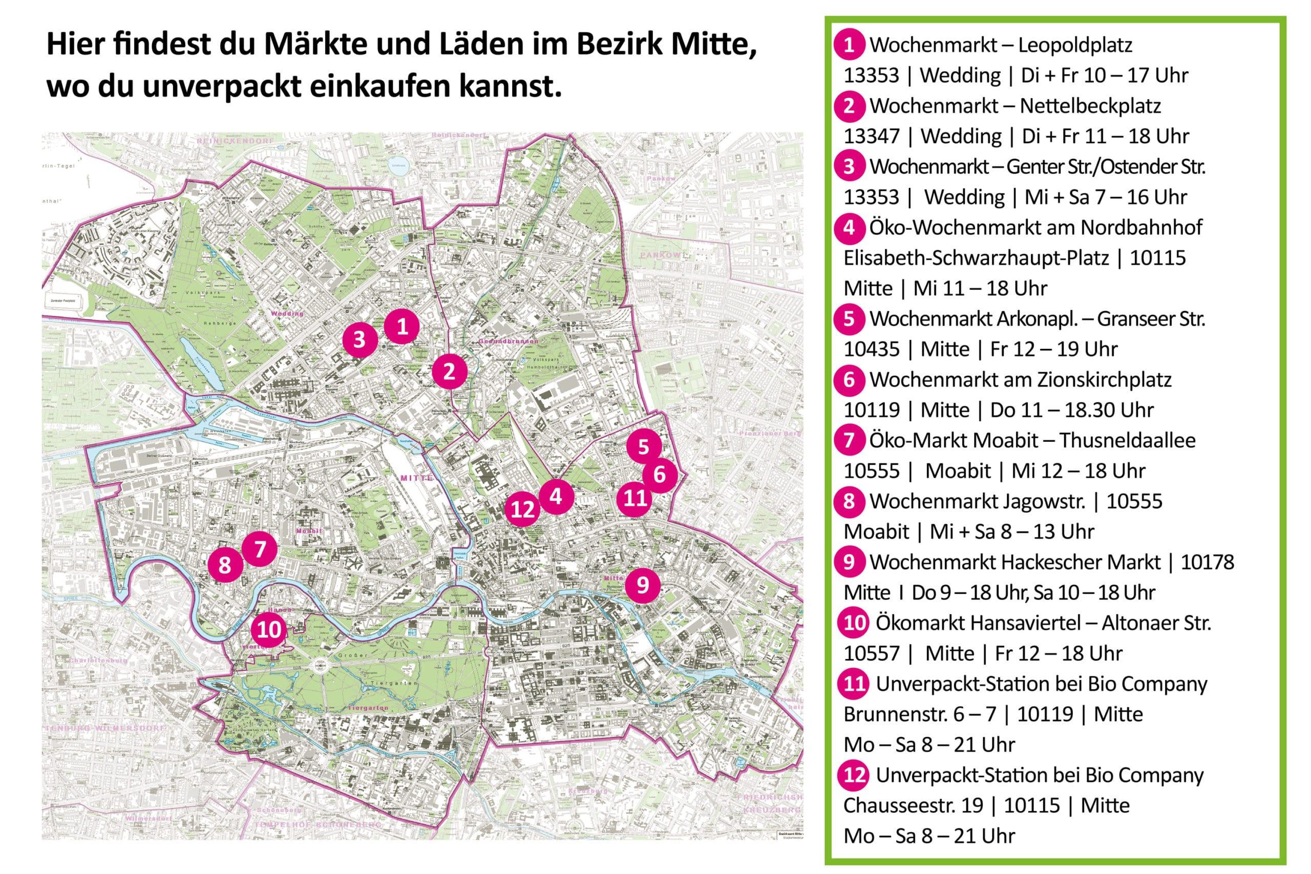 Unverpackt Läden im Bezirk Mitte, Umweltpaket Berlin-Mitte